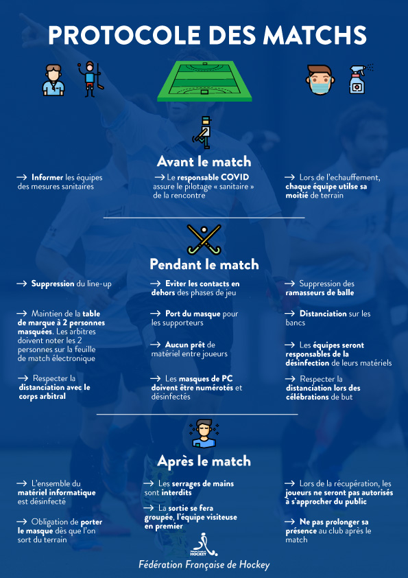 3 infographie protocole