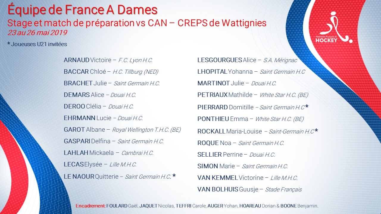 Sélection A Dames Stage du 23 au 26 mai CREPS de Wattignies