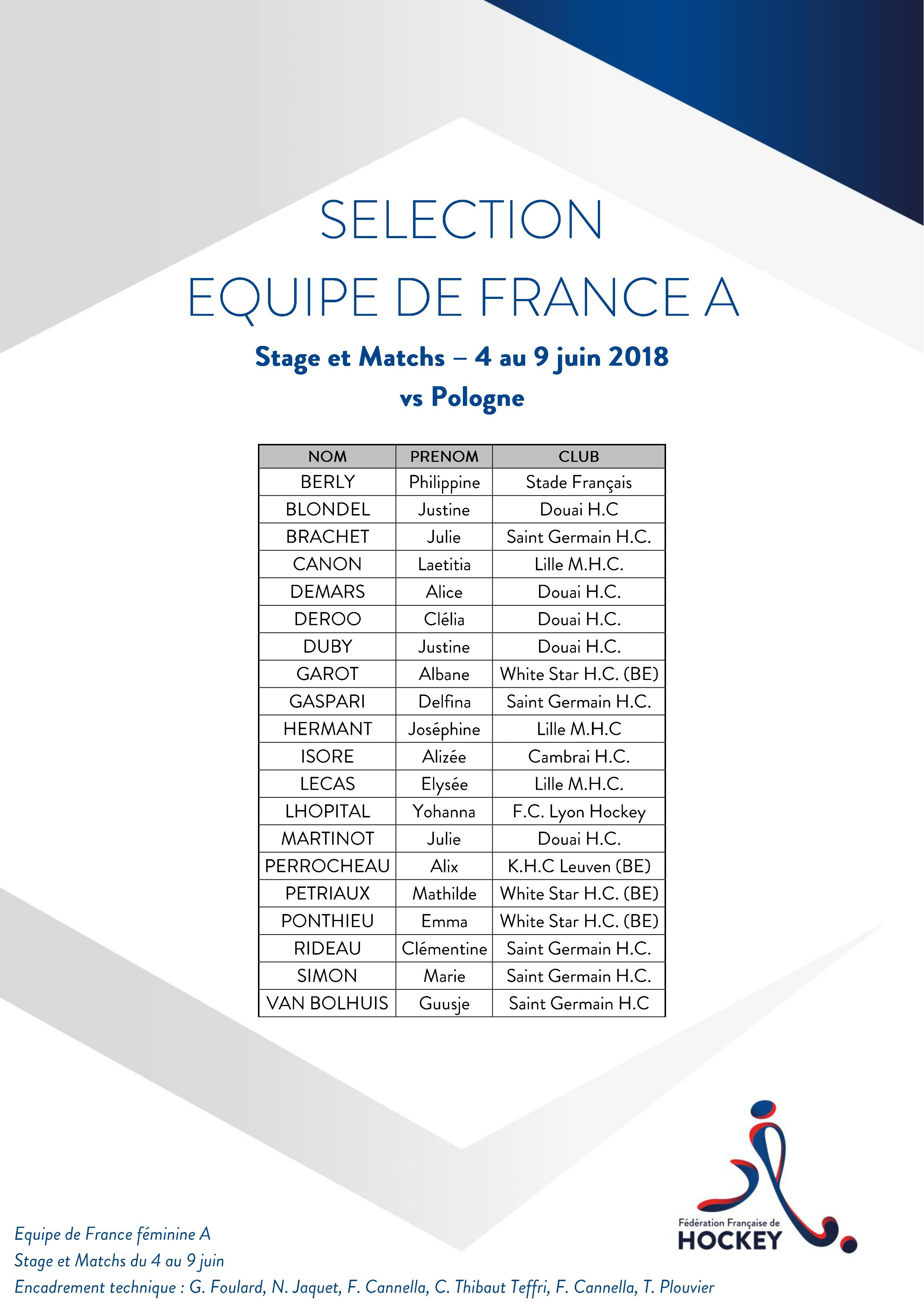 SELECTION EQUIPE DE FRANCE Wattignies 4 au 9 juin vs POL