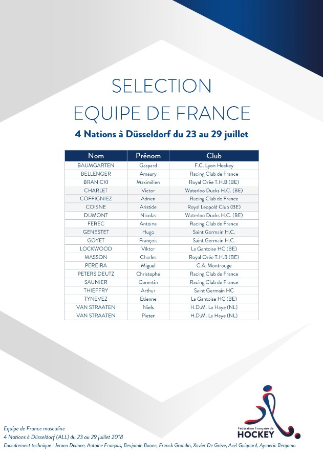 SELECTION EQUIPE DE FRANCE 4 Nations
