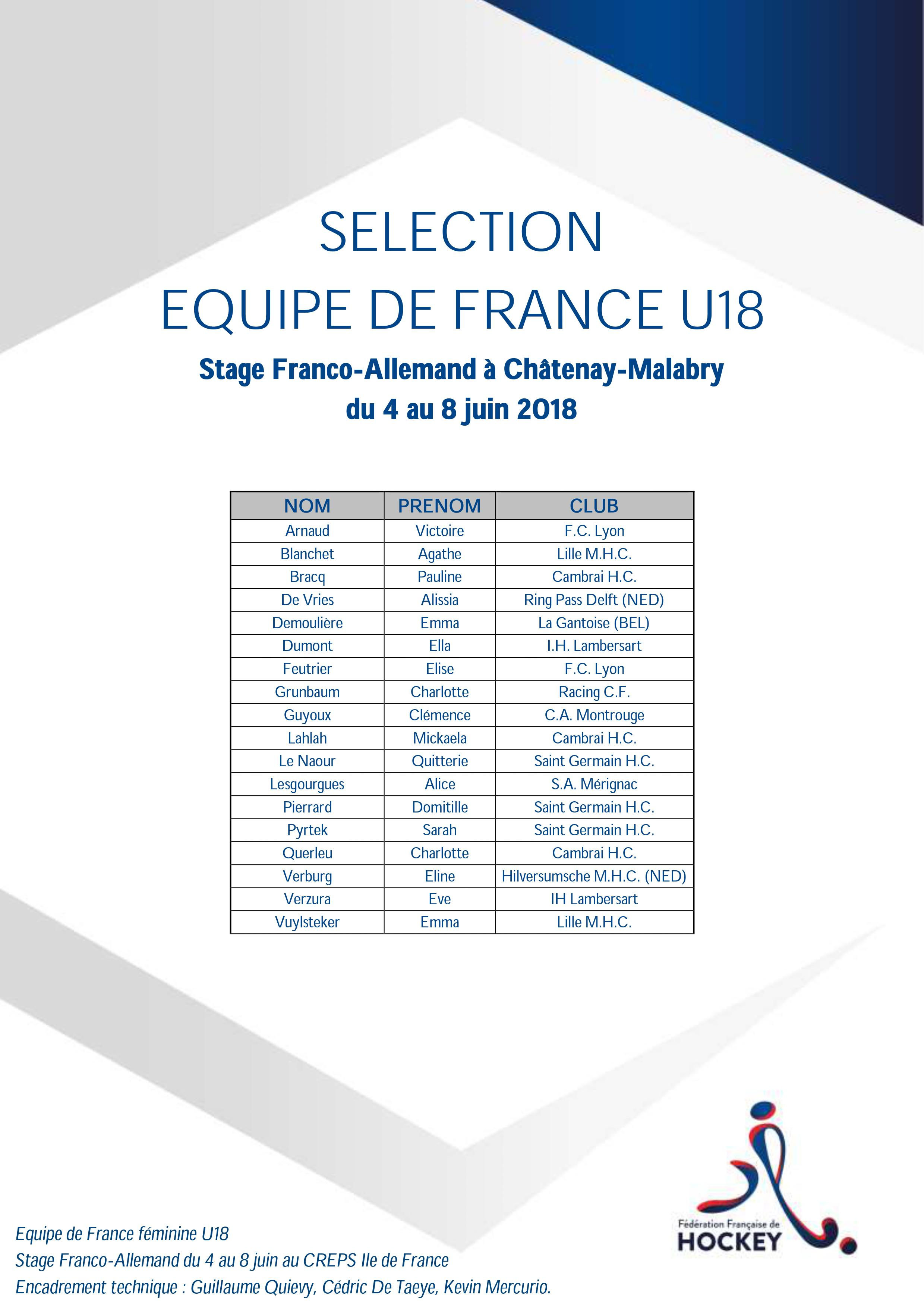 SELECTION EQUIPE DE FRANCE U18F Franco allemand du 4 au 8 juin 2018