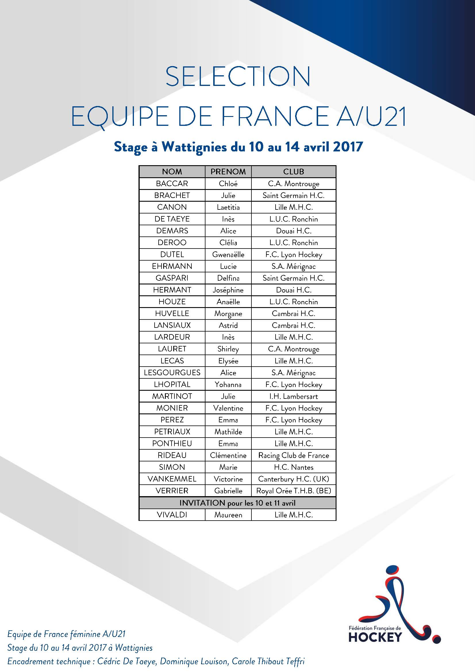 SELECTION EQUIPE DE FRANCE - Stage Wattignies 10 au 14 avril 2017.jpg
